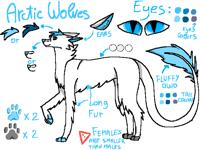 Arctic Wolves species ref.