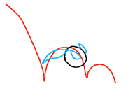 8.Bouncing Ball with Tail