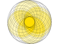 Circle Tutorial