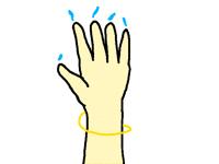 ?Hand?